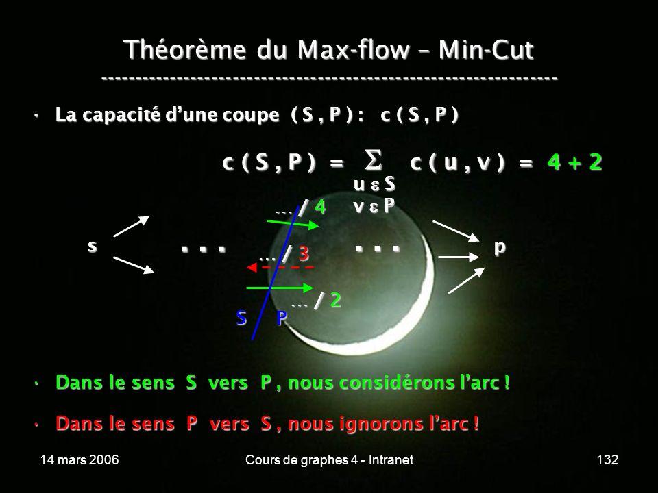 14 mars 2006Cours de graphes 4 - Intranet132 Théorème du Max-flow – Min-Cut ----------------------------------------------------------------- La capac