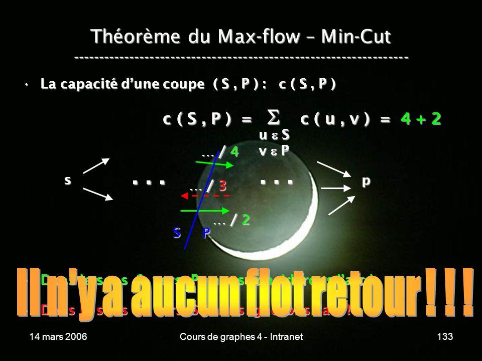 14 mars 2006Cours de graphes 4 - Intranet133 Théorème du Max-flow – Min-Cut ----------------------------------------------------------------- La capac