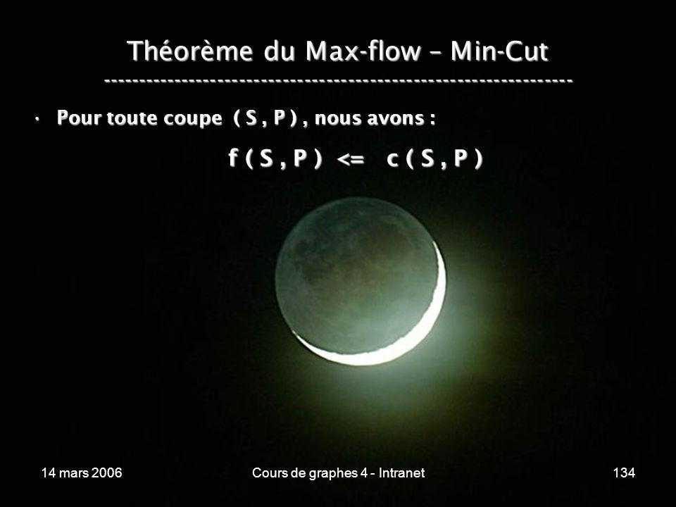 14 mars 2006Cours de graphes 4 - Intranet134 Théorème du Max-flow – Min-Cut ----------------------------------------------------------------- Pour tou