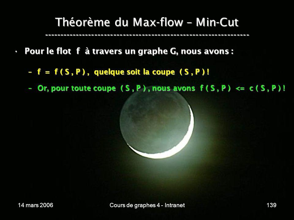14 mars 2006Cours de graphes 4 - Intranet139 Théorème du Max-flow – Min-Cut ----------------------------------------------------------------- Pour le