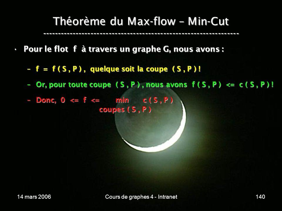 14 mars 2006Cours de graphes 4 - Intranet140 Théorème du Max-flow – Min-Cut ----------------------------------------------------------------- Pour le