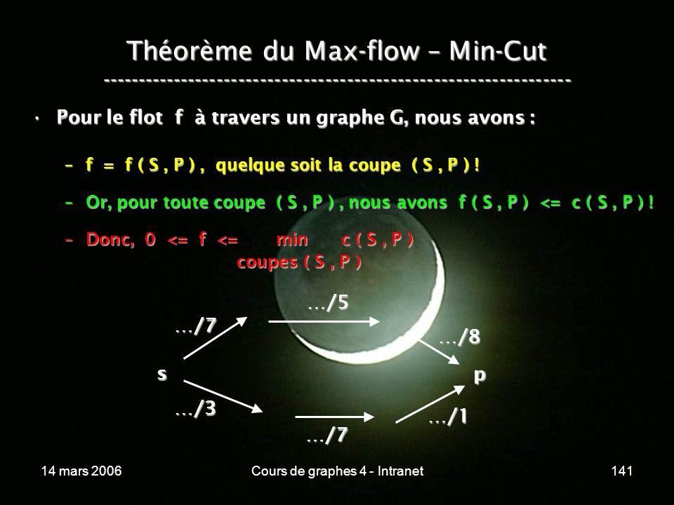 14 mars 2006Cours de graphes 4 - Intranet141 Théorème du Max-flow – Min-Cut ----------------------------------------------------------------- Pour le