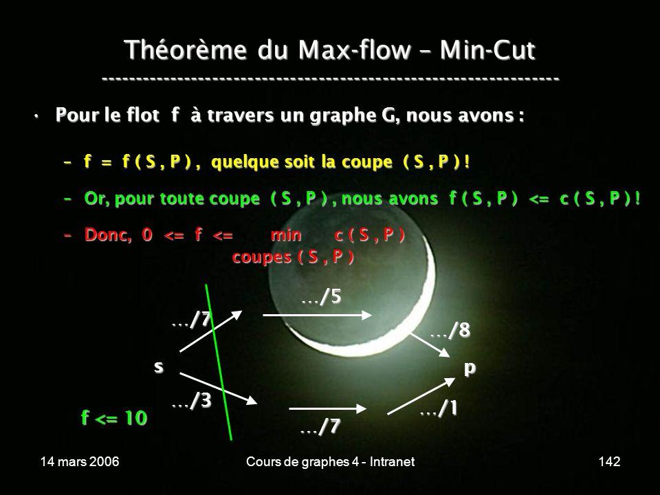 14 mars 2006Cours de graphes 4 - Intranet142 Théorème du Max-flow – Min-Cut ----------------------------------------------------------------- Pour le