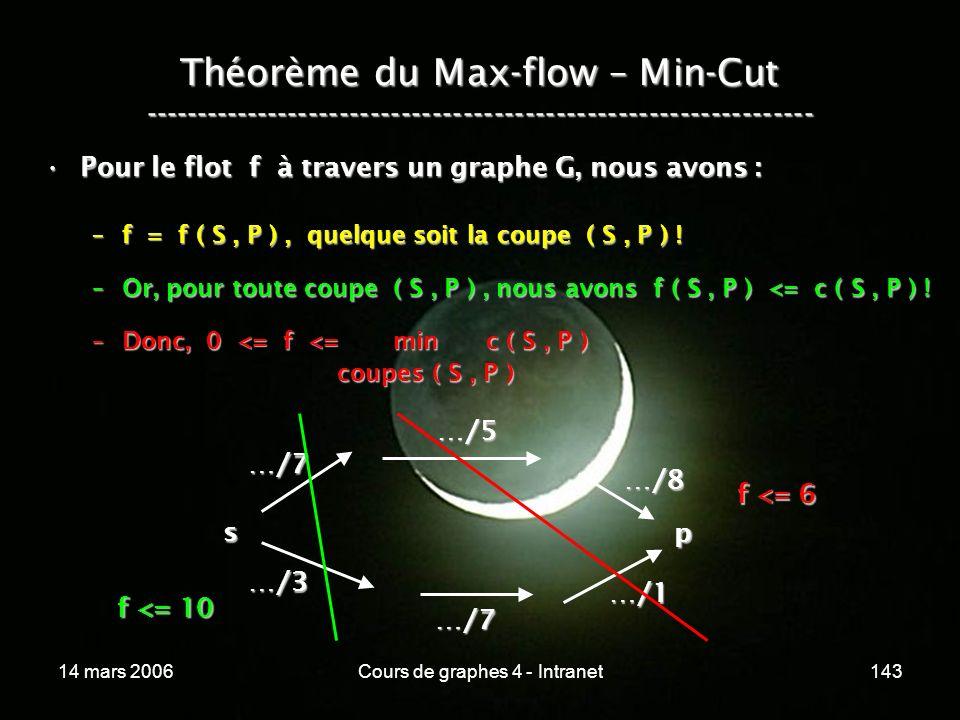 14 mars 2006Cours de graphes 4 - Intranet143 Théorème du Max-flow – Min-Cut ----------------------------------------------------------------- Pour le