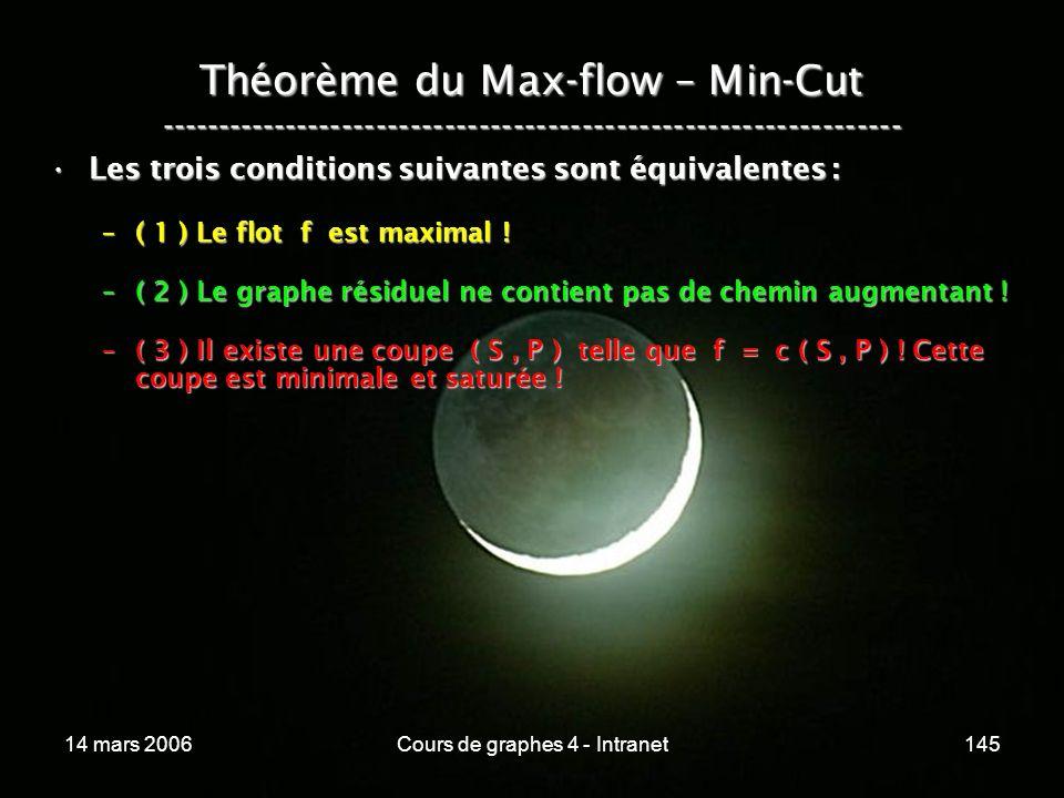 14 mars 2006Cours de graphes 4 - Intranet145 Théorème du Max-flow – Min-Cut ----------------------------------------------------------------- Les troi