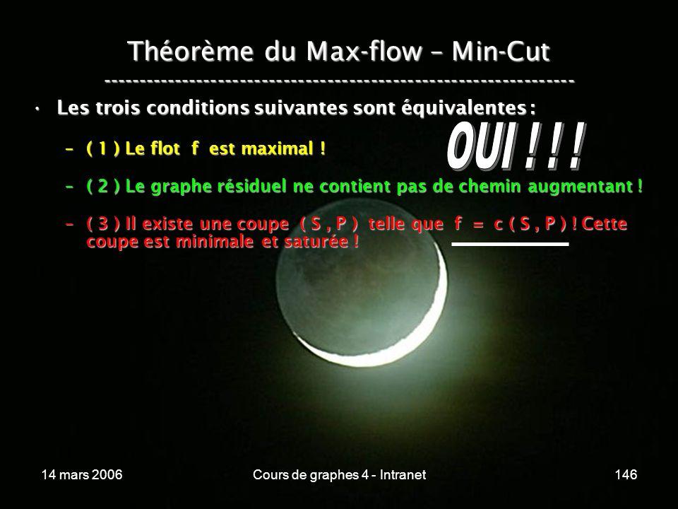 14 mars 2006Cours de graphes 4 - Intranet146 Théorème du Max-flow – Min-Cut ----------------------------------------------------------------- Les troi