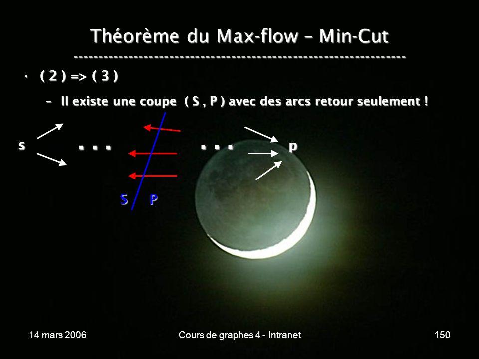 14 mars 2006Cours de graphes 4 - Intranet150 Théorème du Max-flow – Min-Cut ----------------------------------------------------------------- ( 2 ) =>