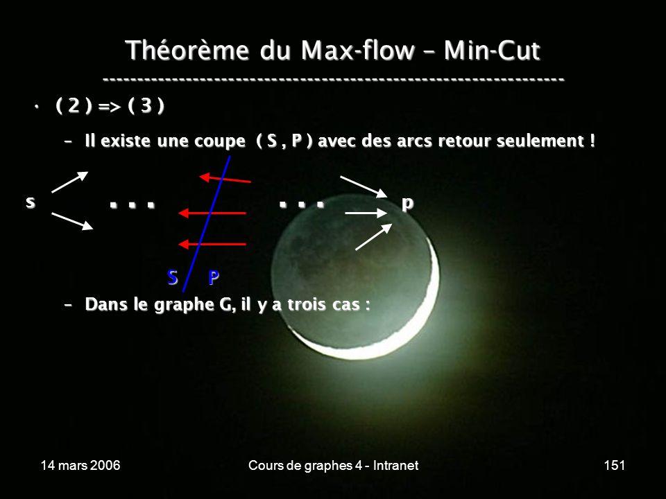 14 mars 2006Cours de graphes 4 - Intranet151 Théorème du Max-flow – Min-Cut ----------------------------------------------------------------- ( 2 ) =>
