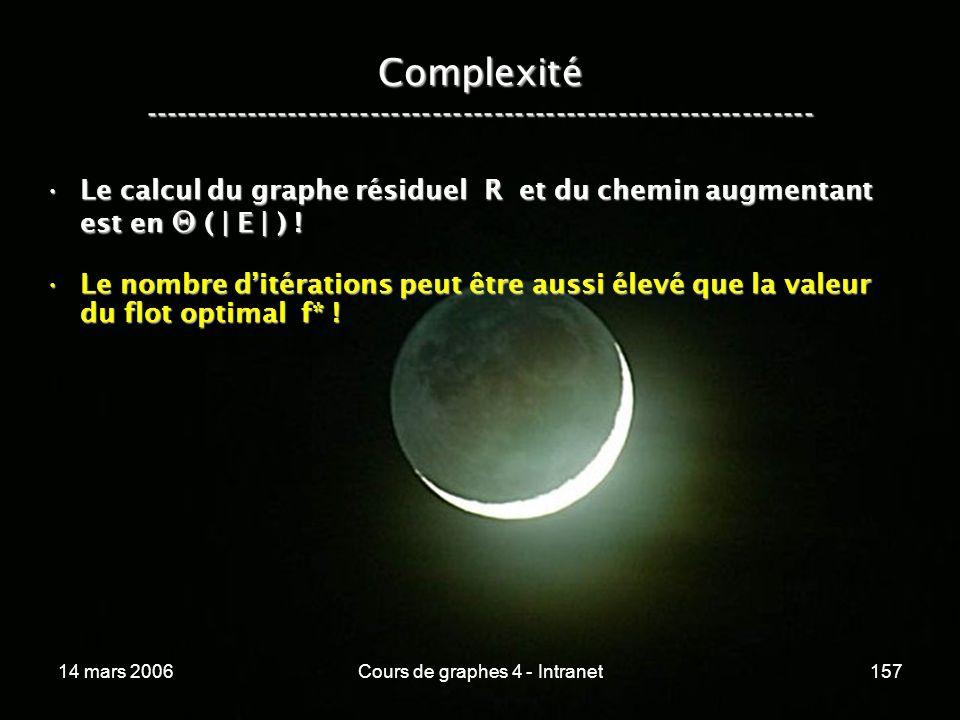 14 mars 2006Cours de graphes 4 - Intranet157 Complexité ----------------------------------------------------------------- Le calcul du graphe résiduel