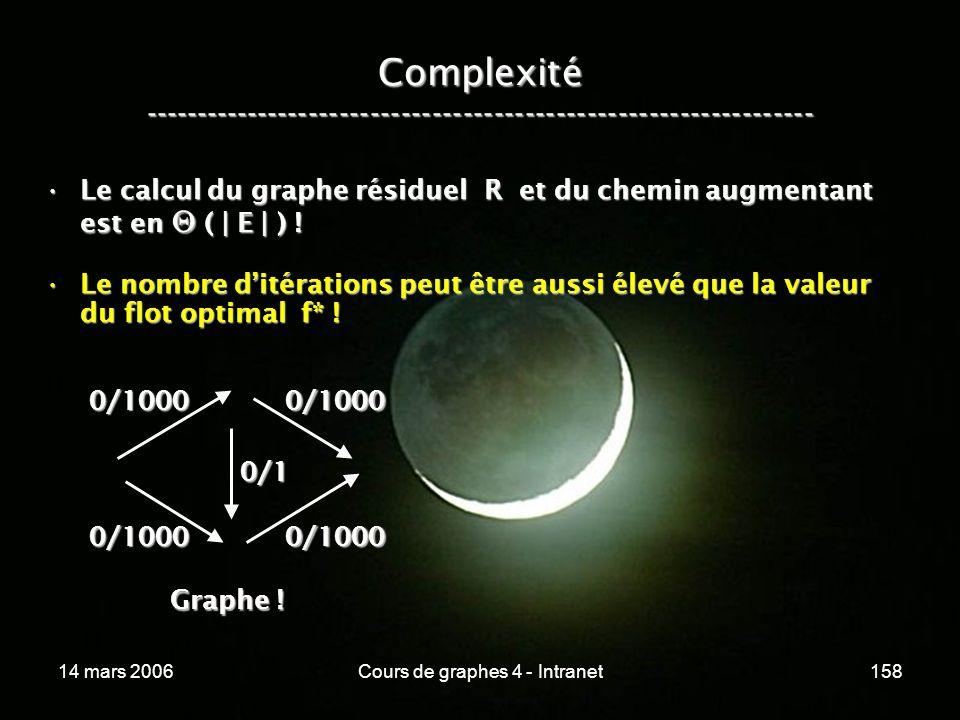 14 mars 2006Cours de graphes 4 - Intranet158 Complexité ----------------------------------------------------------------- Le calcul du graphe résiduel