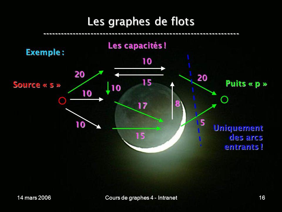 14 mars 2006Cours de graphes 4 - Intranet16 10 Les graphes de flots ----------------------------------------------------------------- Exemple : 20 10