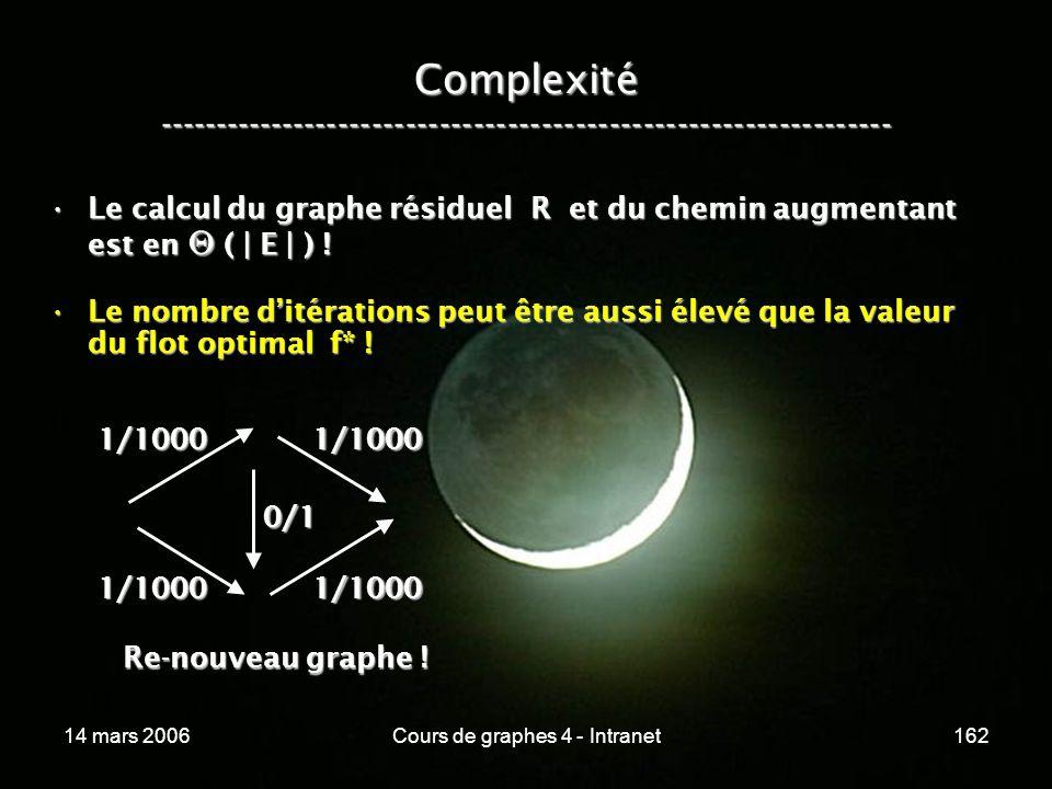 14 mars 2006Cours de graphes 4 - Intranet162 Complexité ----------------------------------------------------------------- Le calcul du graphe résiduel