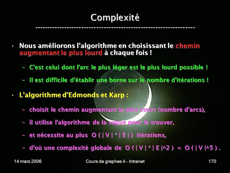 14 mars 2006Cours de graphes 4 - Intranet170 Complexité ----------------------------------------------------------------- Nous améliorons lalgorithme