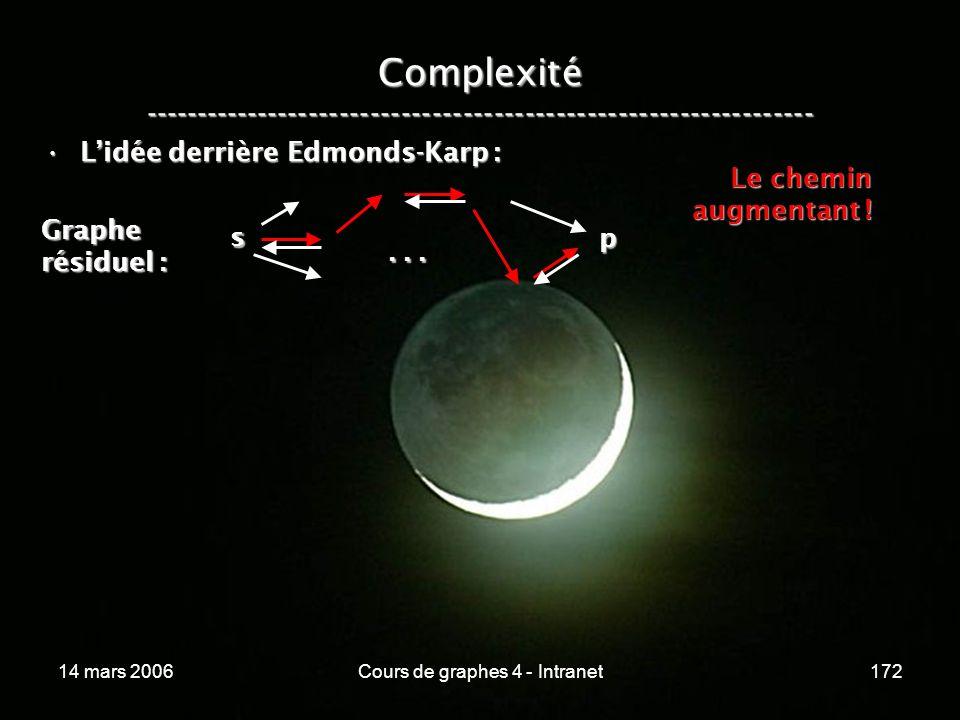 14 mars 2006Cours de graphes 4 - Intranet172 Complexité ----------------------------------------------------------------- Lidée derrière Edmonds-Karp