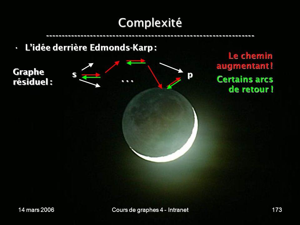 14 mars 2006Cours de graphes 4 - Intranet173 Complexité ----------------------------------------------------------------- Lidée derrière Edmonds-Karp
