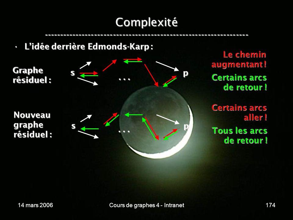 14 mars 2006Cours de graphes 4 - Intranet174 Complexité ----------------------------------------------------------------- Lidée derrière Edmonds-Karp