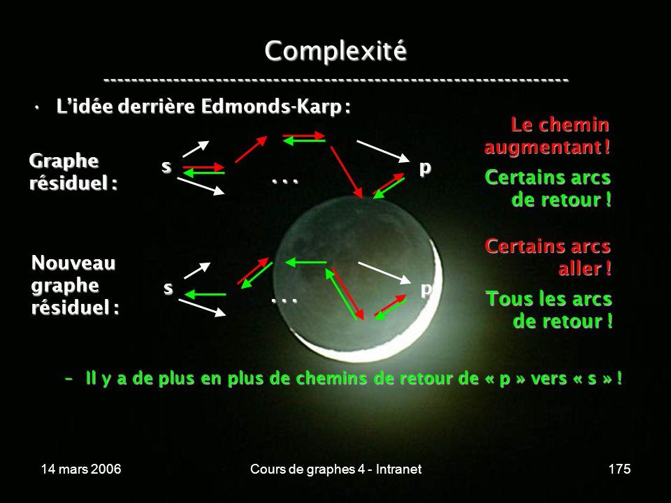14 mars 2006Cours de graphes 4 - Intranet175 Complexité ----------------------------------------------------------------- Lidée derrière Edmonds-Karp