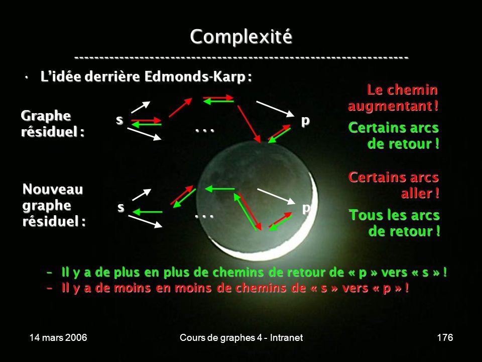 14 mars 2006Cours de graphes 4 - Intranet176 Complexité ----------------------------------------------------------------- Lidée derrière Edmonds-Karp