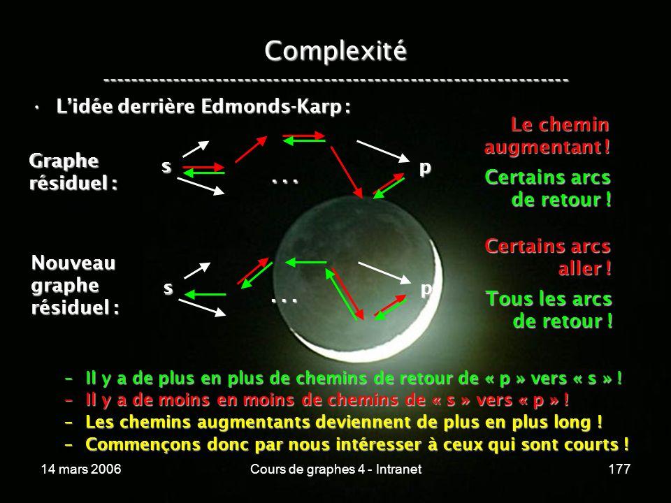 14 mars 2006Cours de graphes 4 - Intranet177 Complexité ----------------------------------------------------------------- Lidée derrière Edmonds-Karp