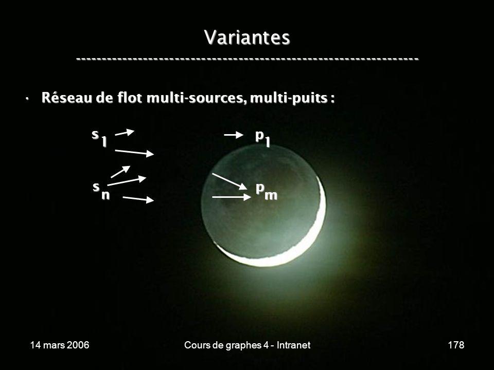 14 mars 2006Cours de graphes 4 - Intranet178 m 1 Variantes ----------------------------------------------------------------- Réseau de flot multi-sour