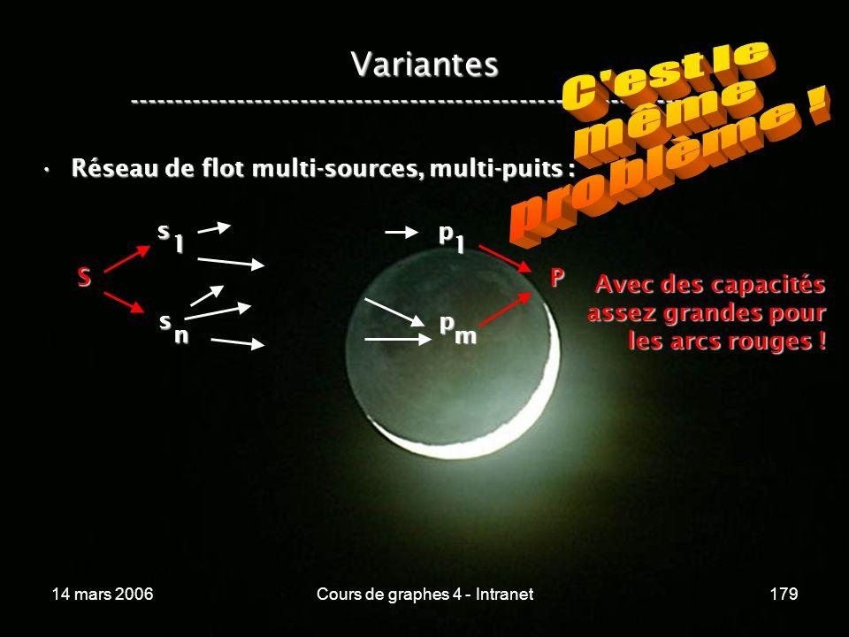 14 mars 2006Cours de graphes 4 - Intranet179 m 1 Variantes ----------------------------------------------------------------- Réseau de flot multi-sour