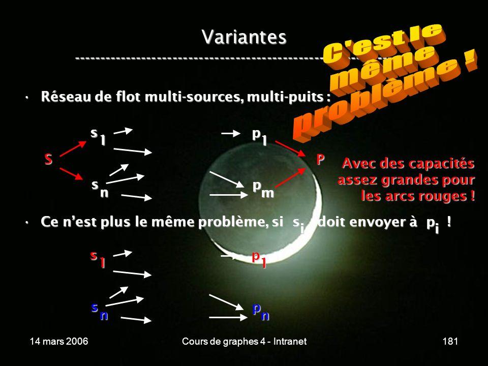 14 mars 2006Cours de graphes 4 - Intranet181 m 1 Variantes ----------------------------------------------------------------- Réseau de flot multi-sour