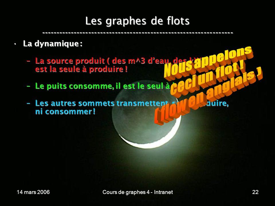 14 mars 2006Cours de graphes 4 - Intranet22 Les graphes de flots ----------------------------------------------------------------- La dynamique :La dy