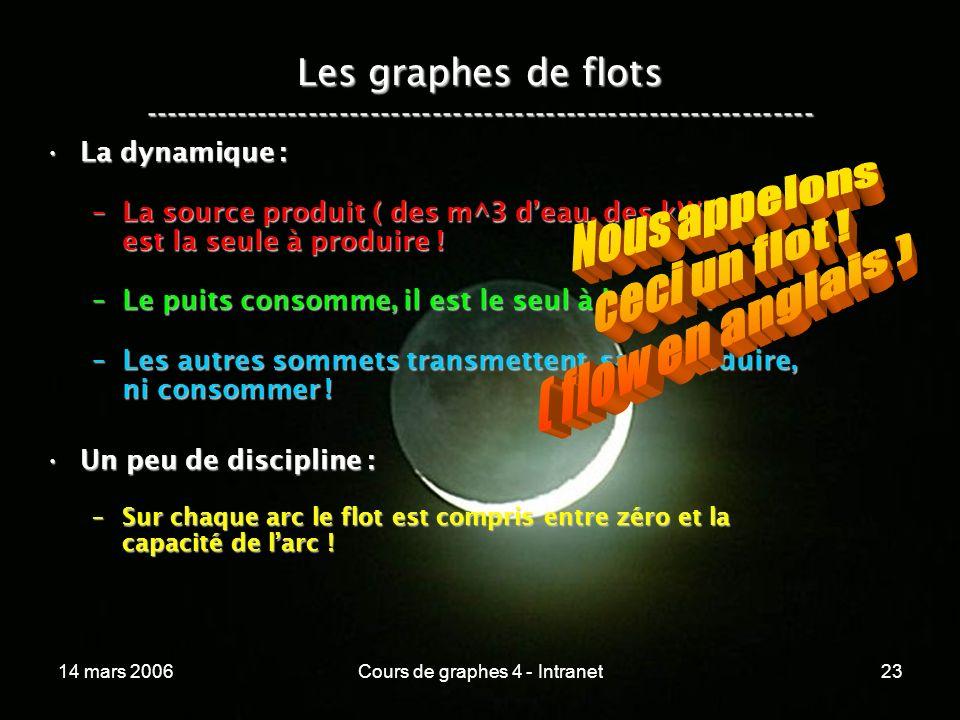14 mars 2006Cours de graphes 4 - Intranet23 Les graphes de flots ----------------------------------------------------------------- La dynamique :La dy