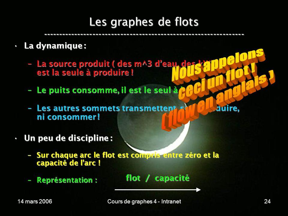 14 mars 2006Cours de graphes 4 - Intranet24 Les graphes de flots ----------------------------------------------------------------- La dynamique :La dy