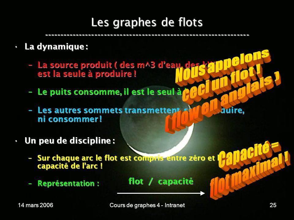 14 mars 2006Cours de graphes 4 - Intranet25 Les graphes de flots ----------------------------------------------------------------- La dynamique :La dy