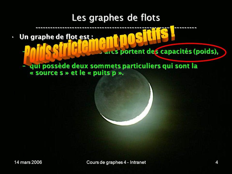 14 mars 2006Cours de graphes 4 - Intranet4 Les graphes de flots ----------------------------------------------------------------- Un graphe de flot es