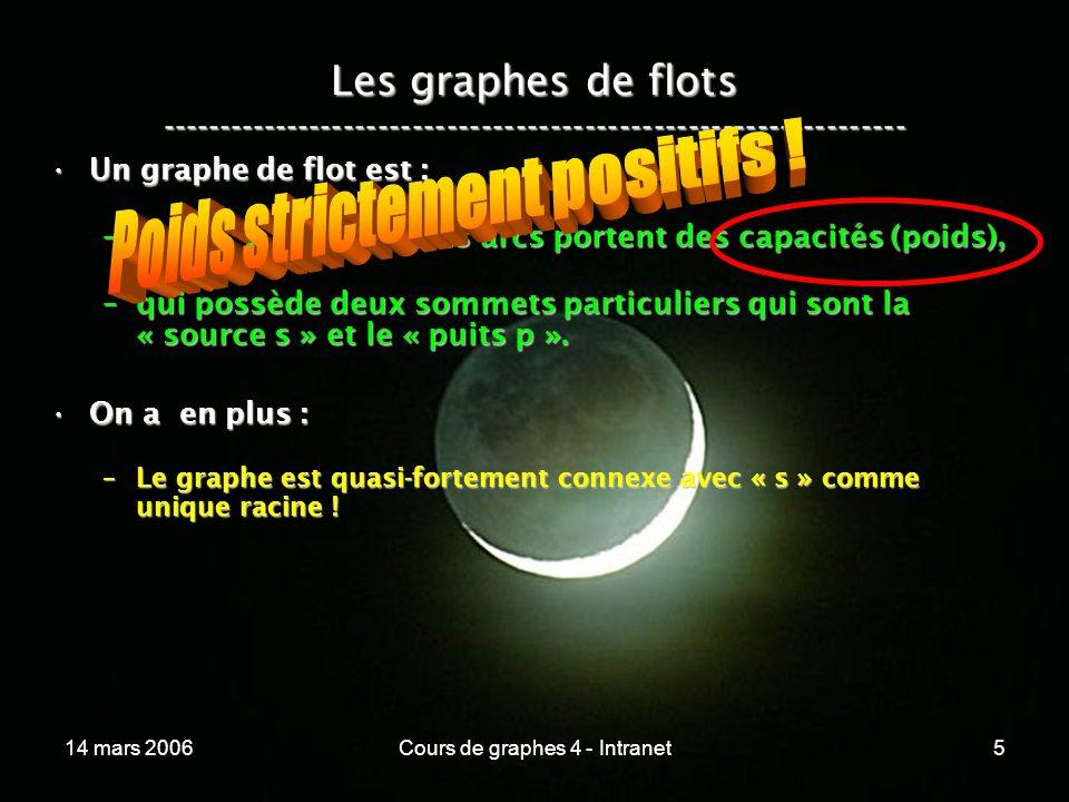 14 mars 2006Cours de graphes 4 - Intranet5 Les graphes de flots ----------------------------------------------------------------- Un graphe de flot es