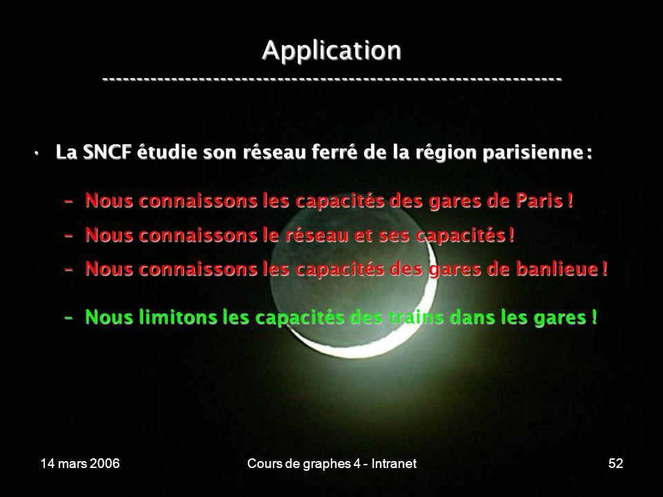 14 mars 2006Cours de graphes 4 - Intranet52 Application ----------------------------------------------------------------- La SNCF étudie son réseau fe