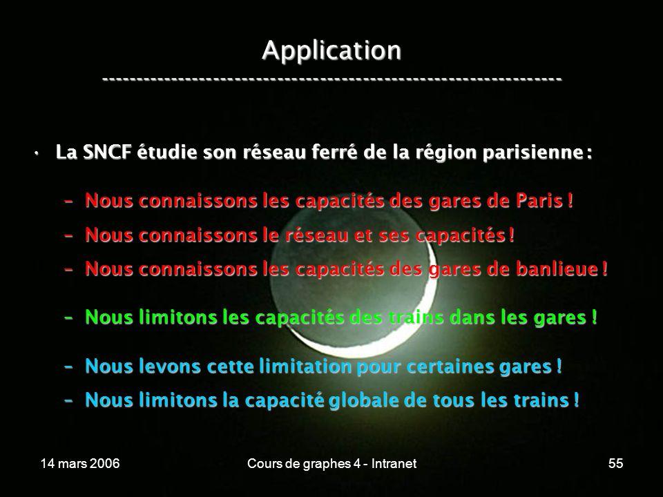 14 mars 2006Cours de graphes 4 - Intranet55 Application ----------------------------------------------------------------- La SNCF étudie son réseau fe