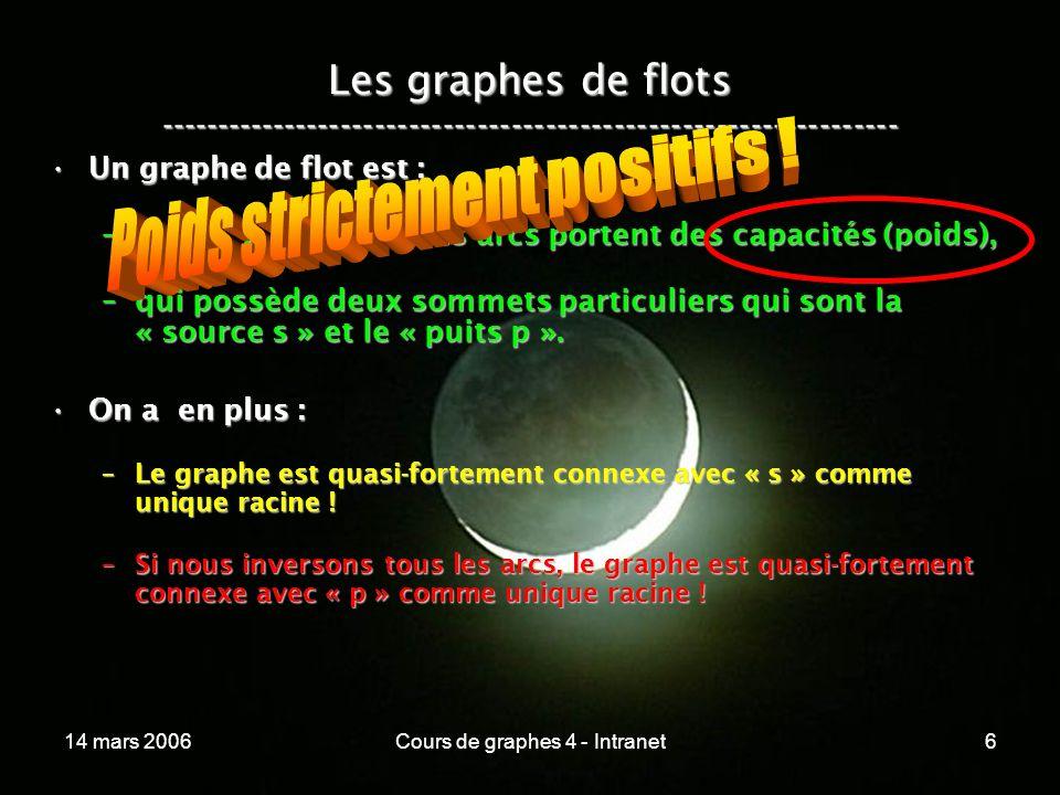 14 mars 2006Cours de graphes 4 - Intranet6 Les graphes de flots ----------------------------------------------------------------- Un graphe de flot es