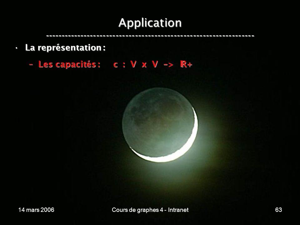 14 mars 2006Cours de graphes 4 - Intranet63 Application ----------------------------------------------------------------- La représentation :La représ