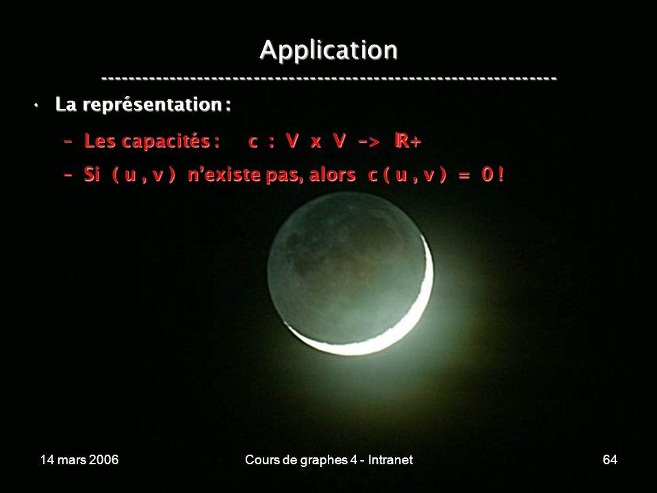 14 mars 2006Cours de graphes 4 - Intranet64 Application ----------------------------------------------------------------- La représentation :La représ