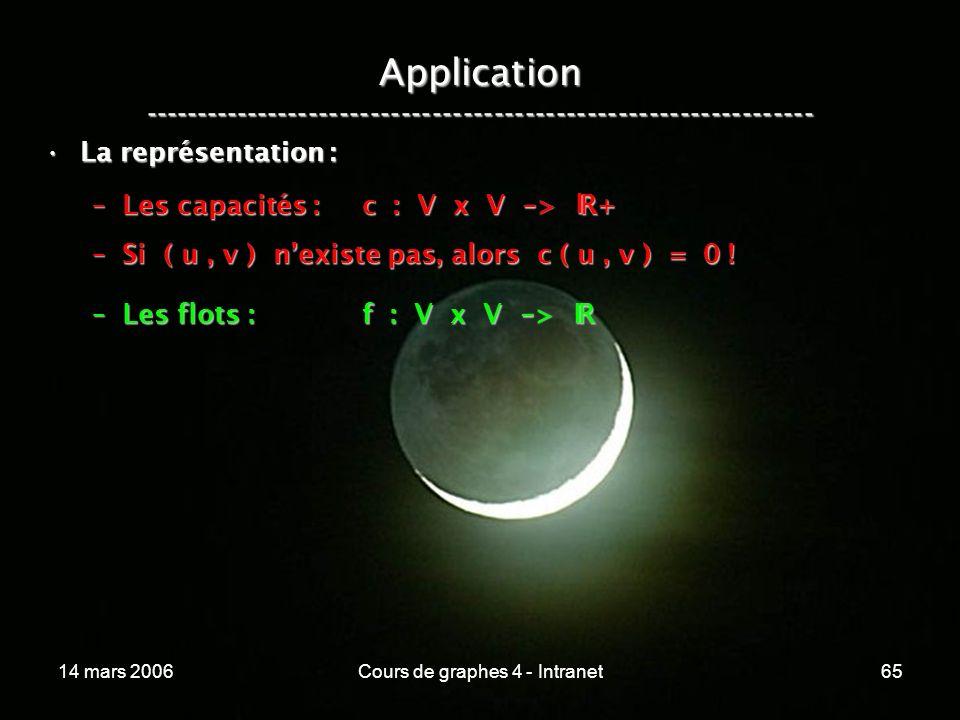 14 mars 2006Cours de graphes 4 - Intranet65 Application ----------------------------------------------------------------- La représentation :La représ