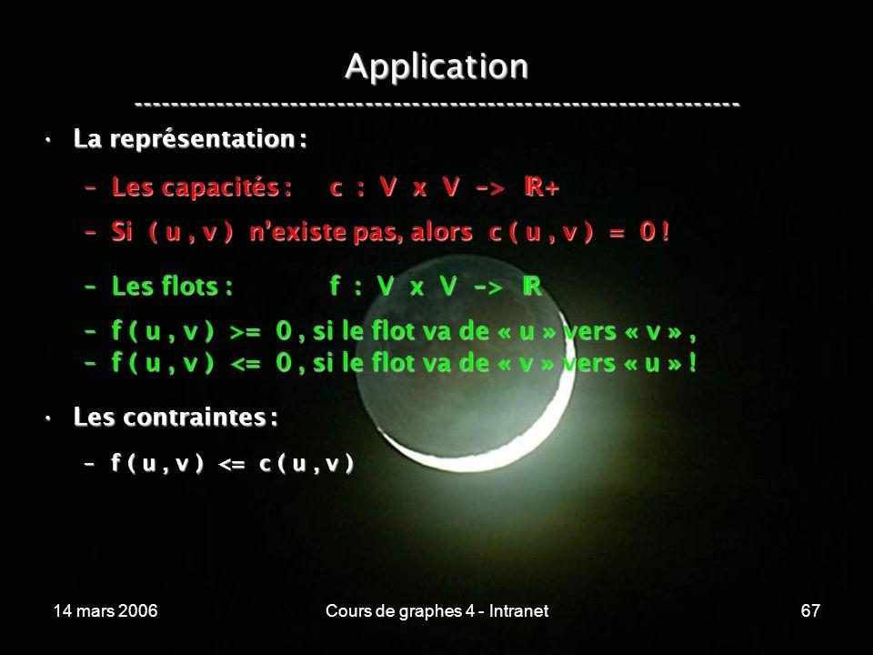 14 mars 2006Cours de graphes 4 - Intranet67 Application ----------------------------------------------------------------- La représentation :La représ