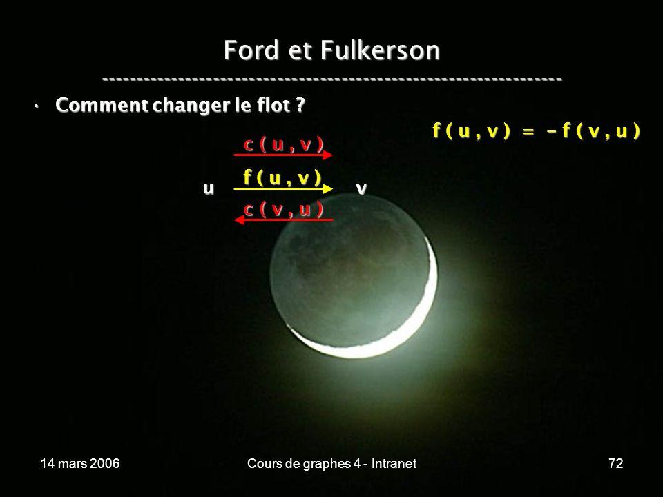 14 mars 2006Cours de graphes 4 - Intranet72 Ford et Fulkerson ----------------------------------------------------------------- Comment changer le flo