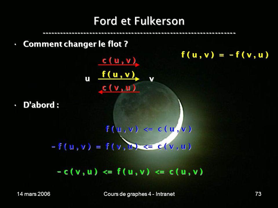 14 mars 2006Cours de graphes 4 - Intranet73 Ford et Fulkerson ----------------------------------------------------------------- Comment changer le flo