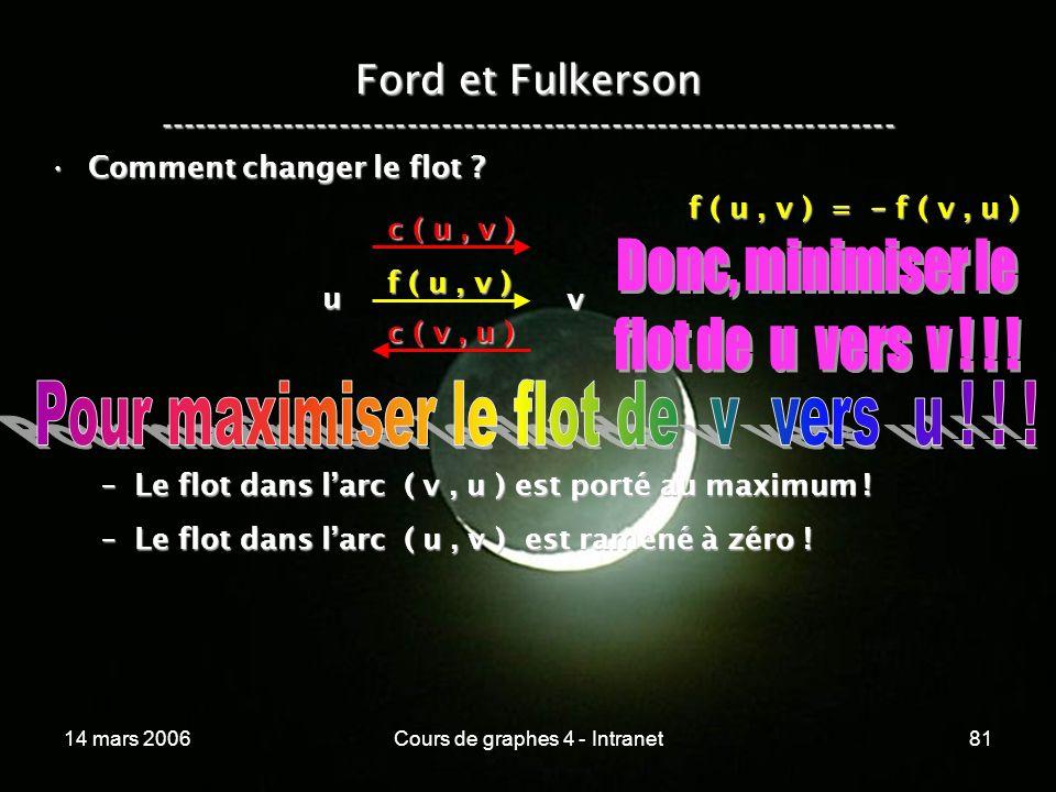 14 mars 2006Cours de graphes 4 - Intranet81 Ford et Fulkerson ----------------------------------------------------------------- Comment changer le flo