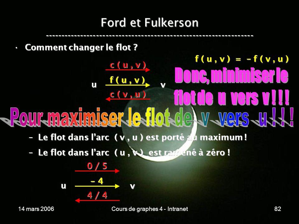 14 mars 2006Cours de graphes 4 - Intranet82 Ford et Fulkerson ----------------------------------------------------------------- Comment changer le flo