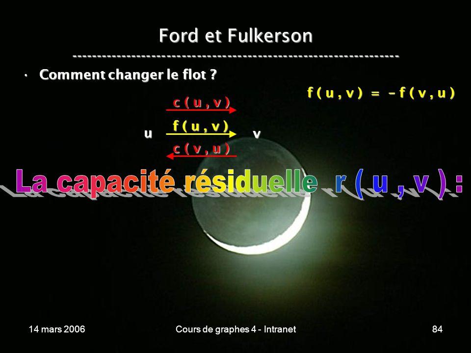 14 mars 2006Cours de graphes 4 - Intranet84 Ford et Fulkerson ----------------------------------------------------------------- Comment changer le flo
