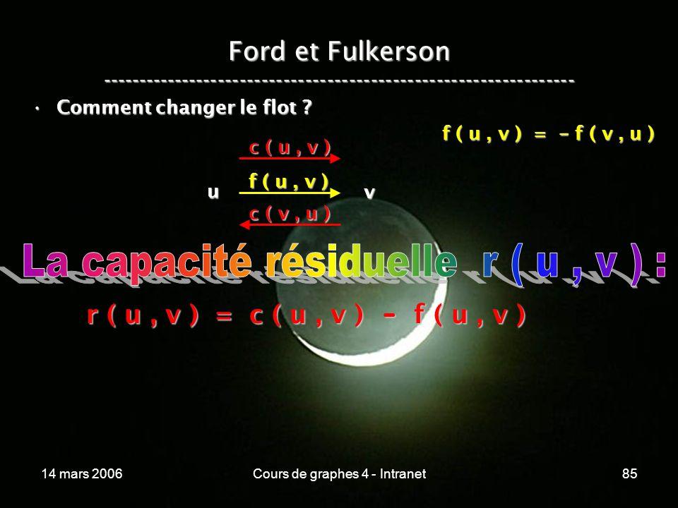 14 mars 2006Cours de graphes 4 - Intranet85 Ford et Fulkerson ----------------------------------------------------------------- Comment changer le flo