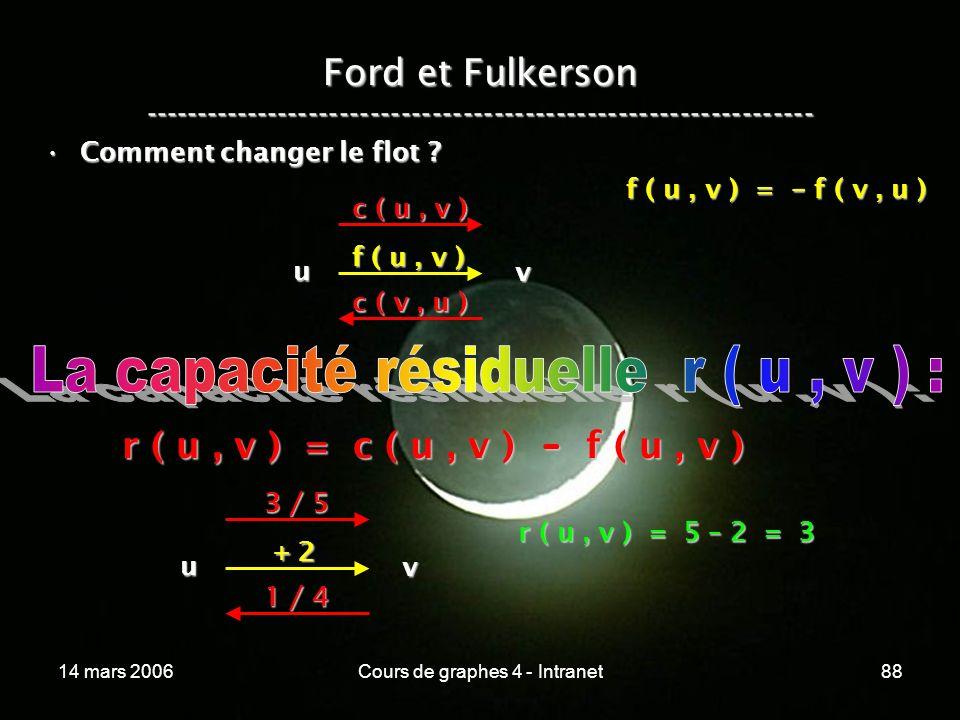 14 mars 2006Cours de graphes 4 - Intranet88 Ford et Fulkerson ----------------------------------------------------------------- Comment changer le flo