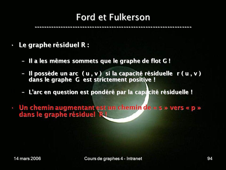14 mars 2006Cours de graphes 4 - Intranet94 Ford et Fulkerson ----------------------------------------------------------------- Le graphe résiduel R :