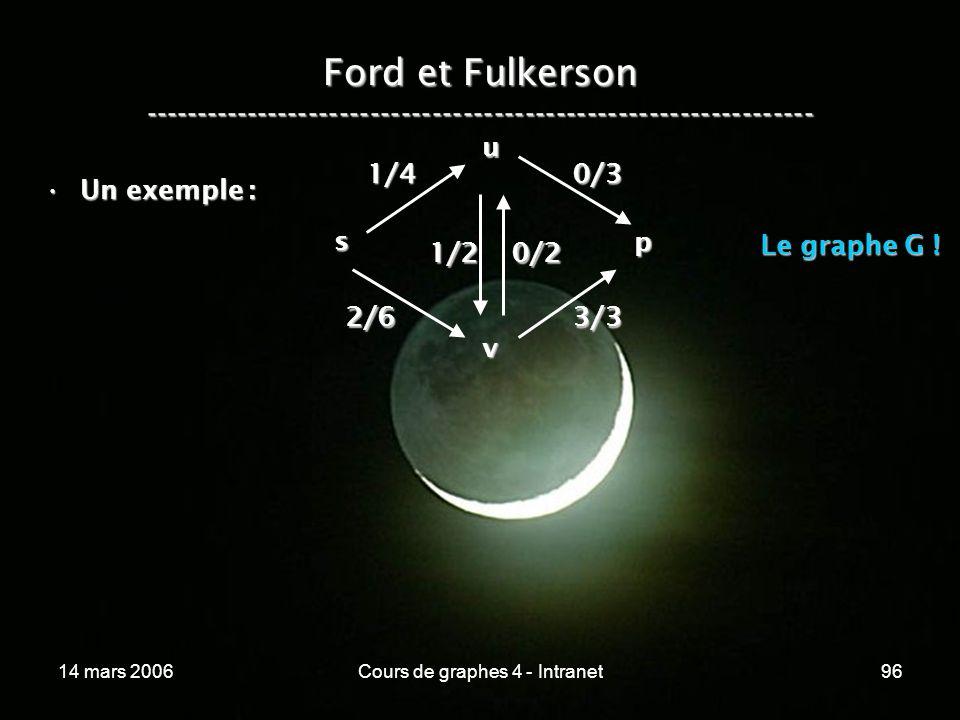 14 mars 2006Cours de graphes 4 - Intranet96 Ford et Fulkerson ----------------------------------------------------------------- Un exemple :Un exemple