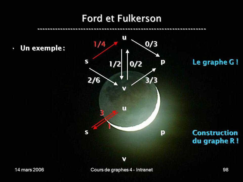 14 mars 2006Cours de graphes 4 - Intranet98 Ford et Fulkerson ----------------------------------------------------------------- Un exemple :Un exemple