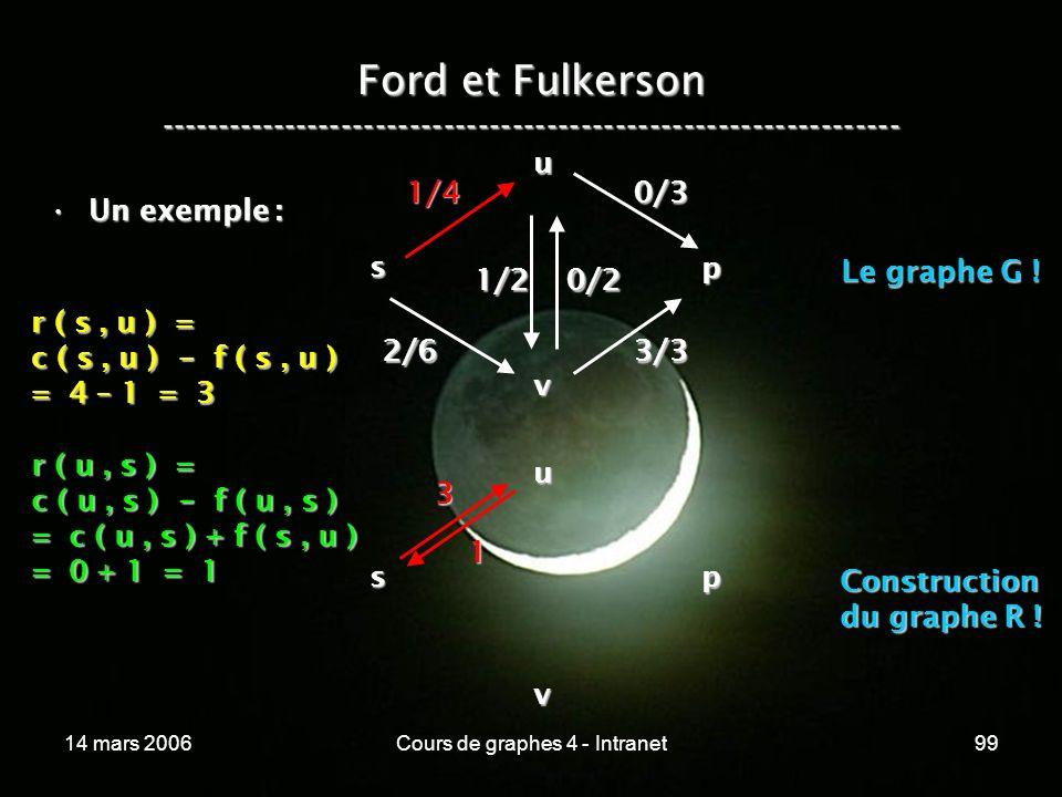 14 mars 2006Cours de graphes 4 - Intranet99 Ford et Fulkerson ----------------------------------------------------------------- Un exemple :Un exemple